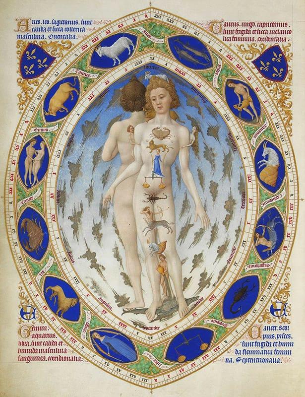 zodiaque-esoterisme